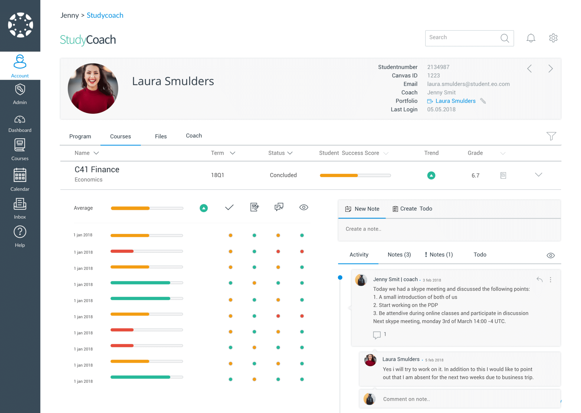 StudyCoach Dashboard Student details