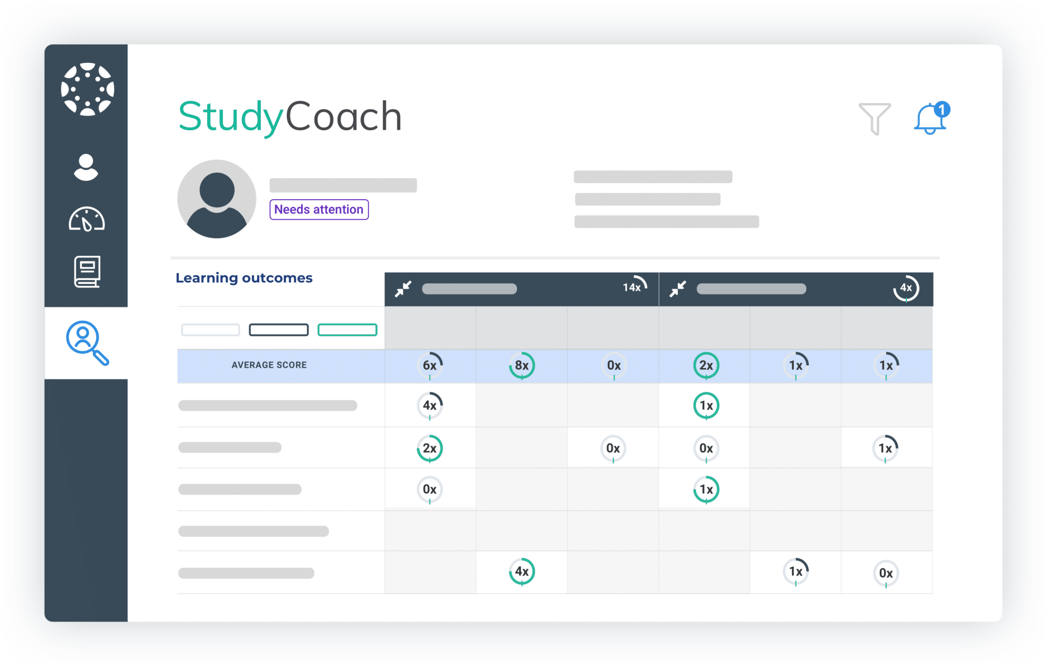 2. Coach on student view with Learning outcomes