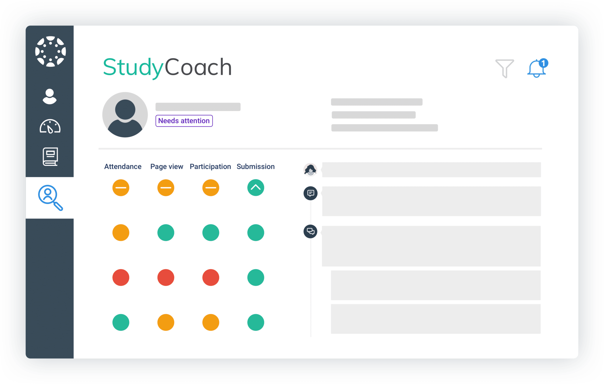 3. Coach on student view
